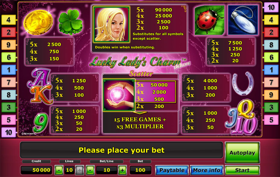 Lucky Ladys Charm paytable