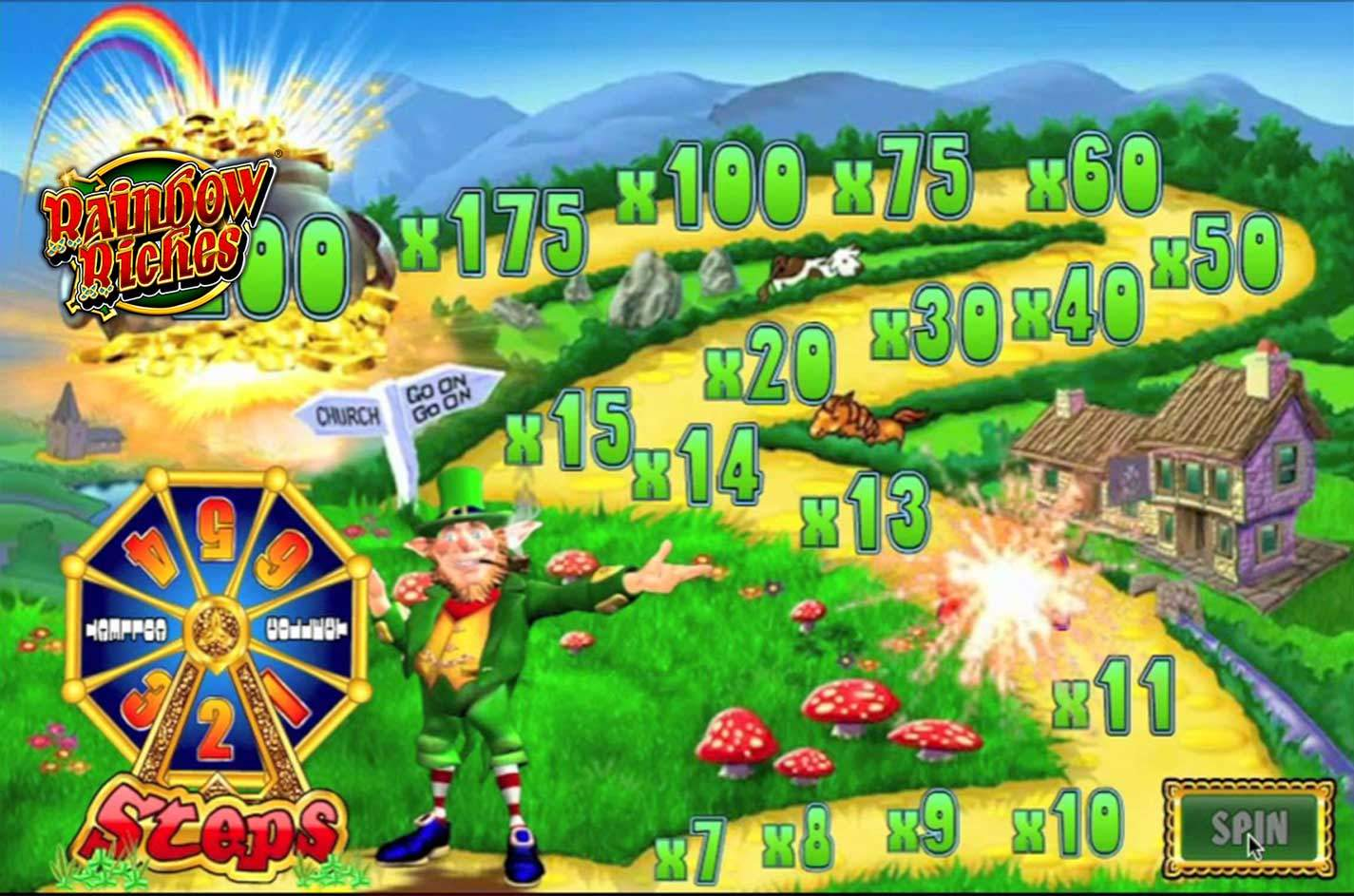 Rainbow Riches Slot Machine Play Online For Money