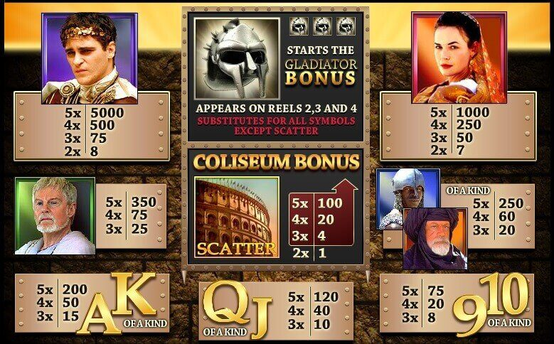 gladiator slot machine